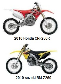2010 suzuki RM-Z250 and the honda CRF250R