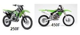 Kawasaki Dirt Bikes 250f 450f