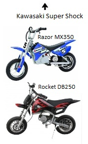 the Razor MX350 Rocket and the Rocket DB250 Electric Dirt Bike